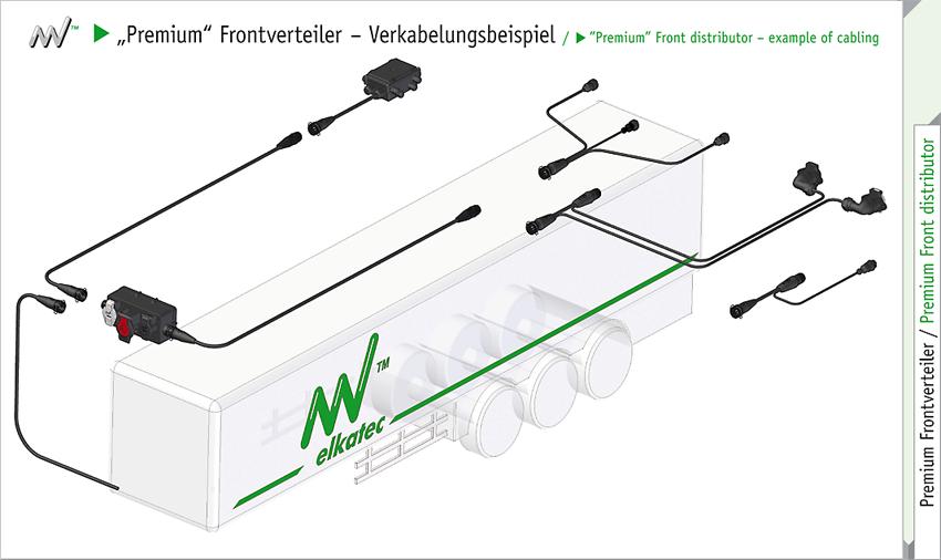 Premium Frontverteiler elkatec